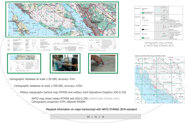 MiGIS - Military Geoinformation System