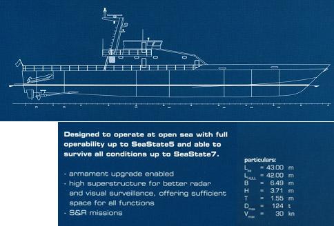 OPV42 – Offshore Patrol Vessel